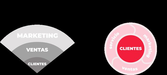 inbound marketing jz marketing digital agencia de publicidad 1